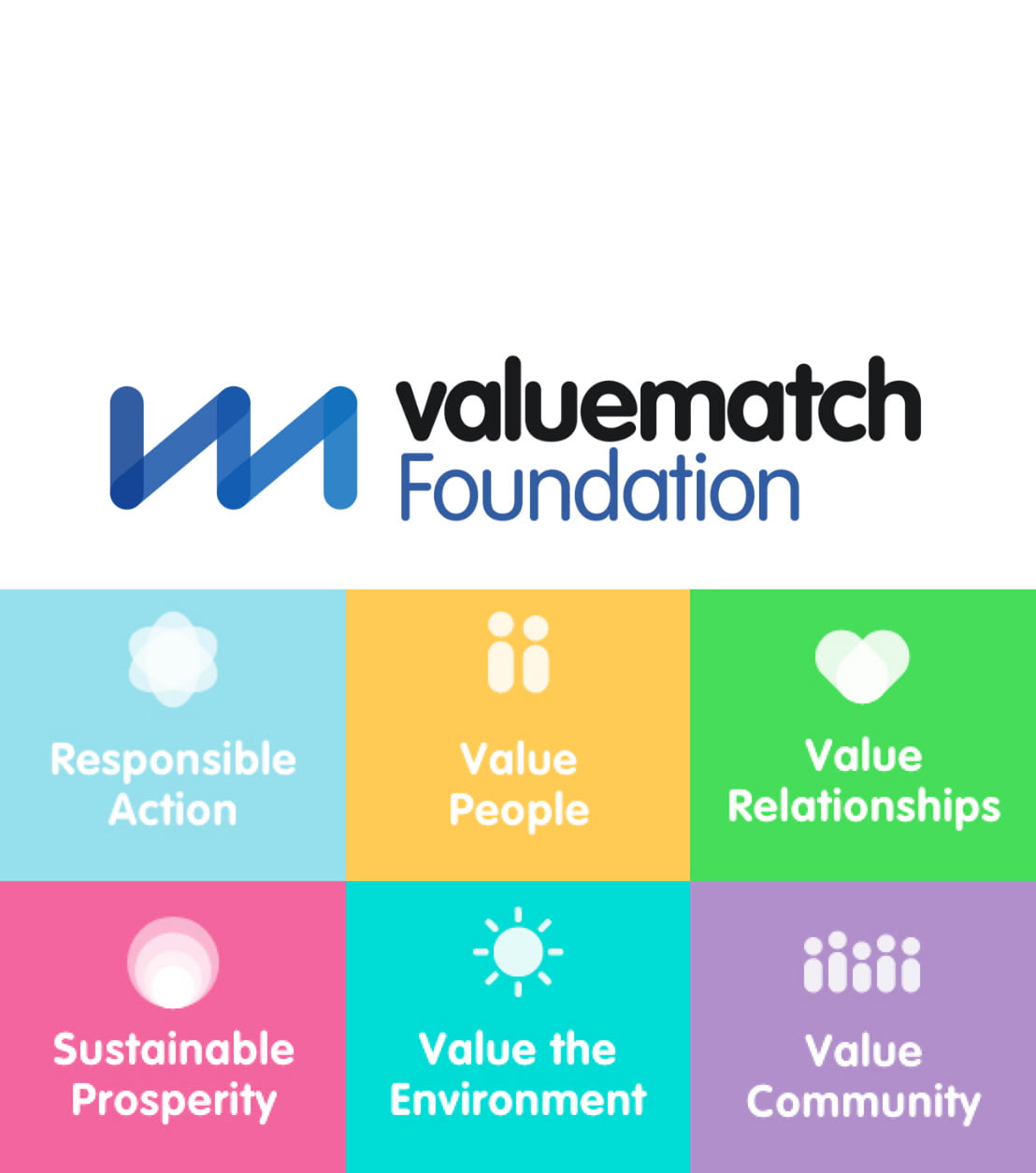 Value Match Foundation and values